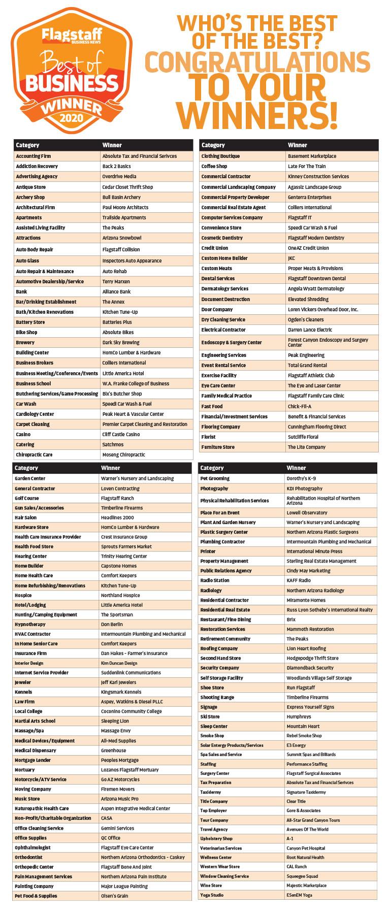 2020 Best of Business Winners